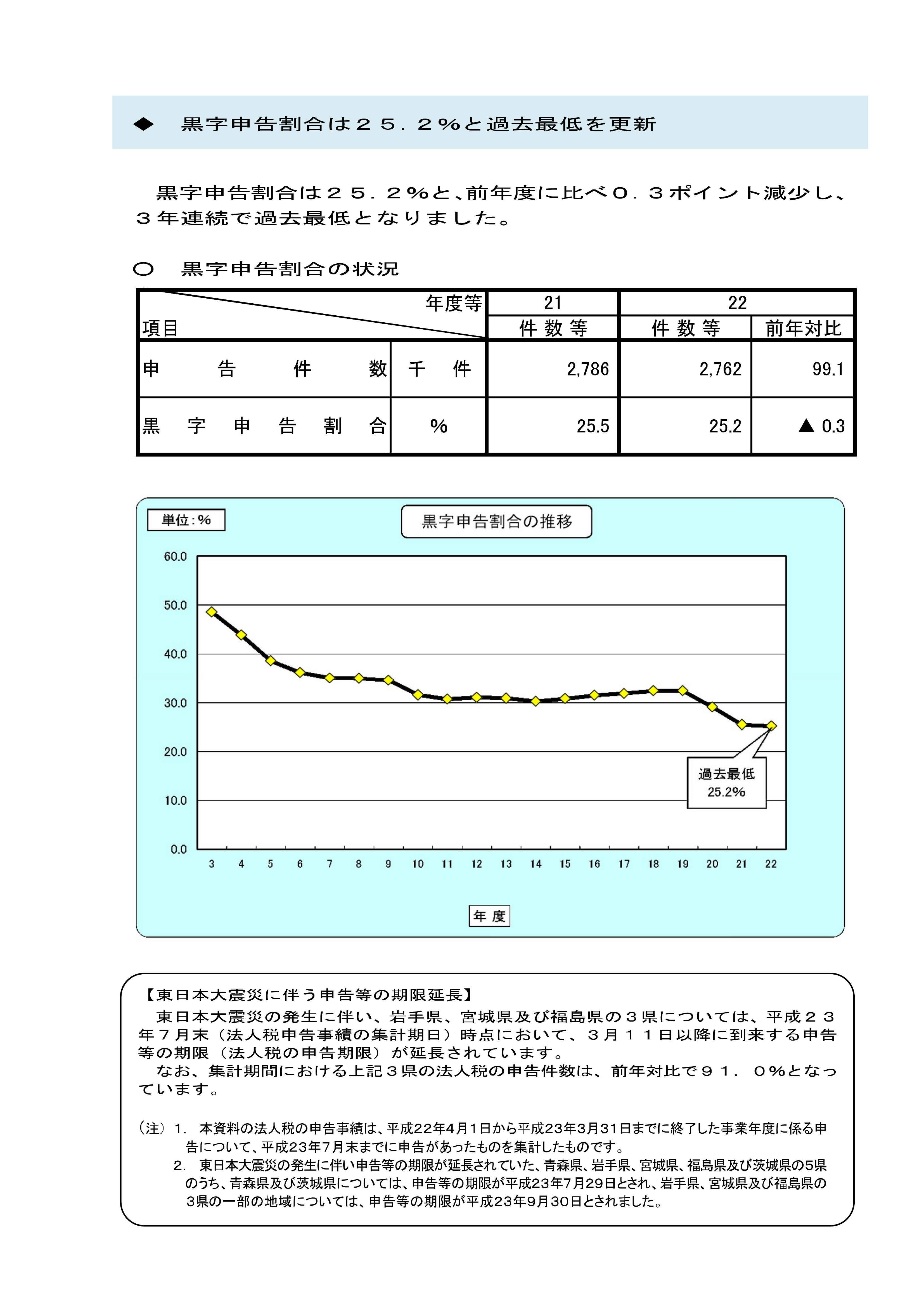 黒字割合1-1.jpg